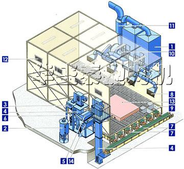 抛丸机设计图