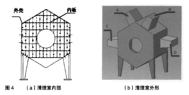 图4   (a)清理室内部 (b)清理室外形