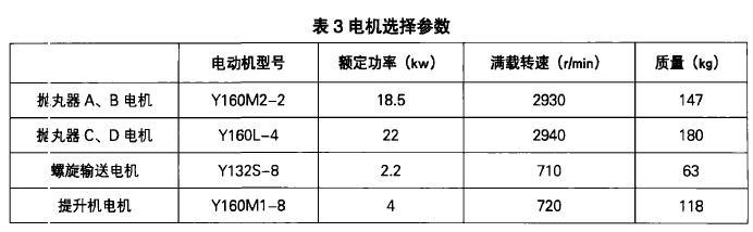 表3电机选择参数