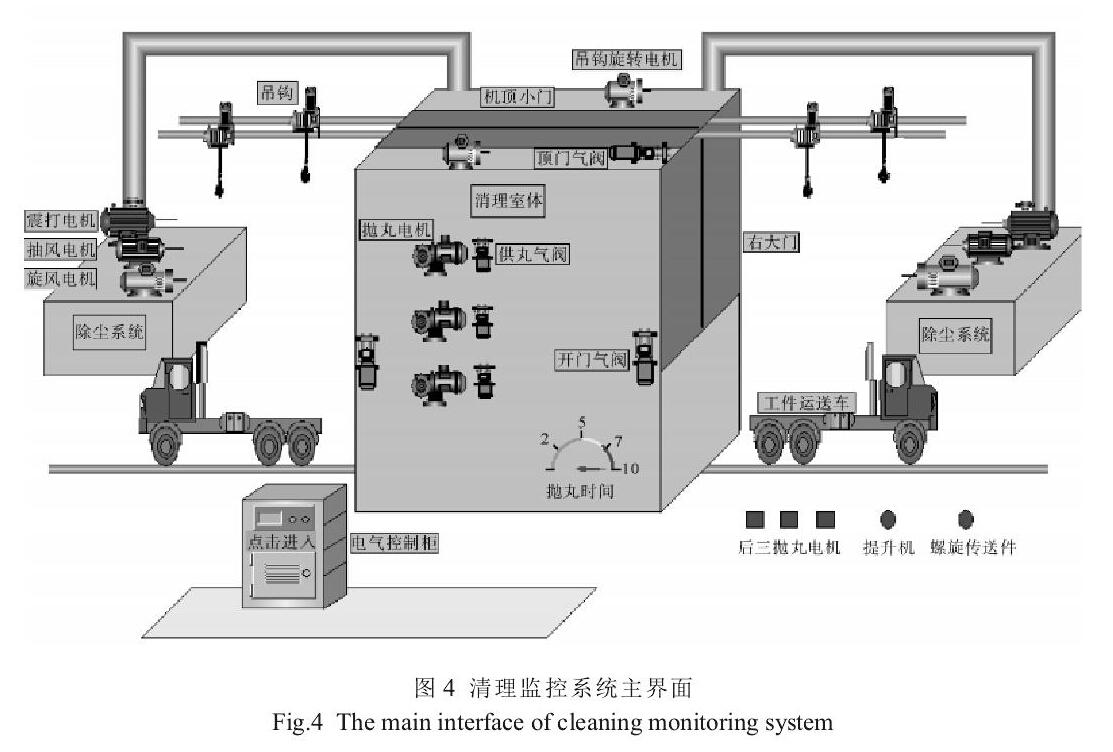 mcgs智能抛丸清理监控系统 提高抛丸机工作效率