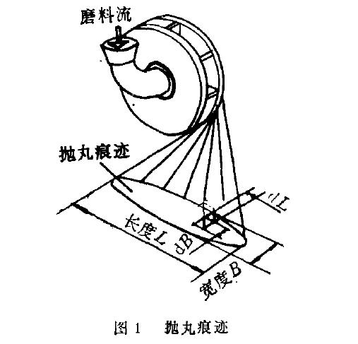 抛丸器的结构与其性能之间灼关系是复杂的