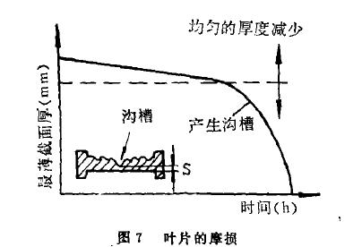 抛丸机工艺应用及工作原理